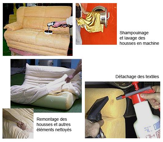 étapes nettoyages textile